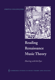 Reading Renaissance Music Theory: Hearing with the Eyes